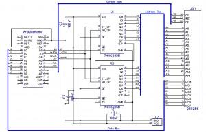 Prototype_schema